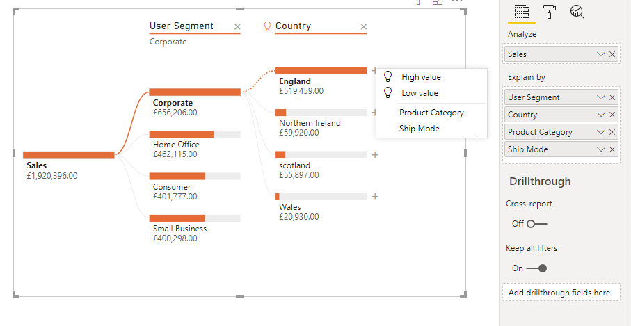 Decomposition Tree Visual From Power BI