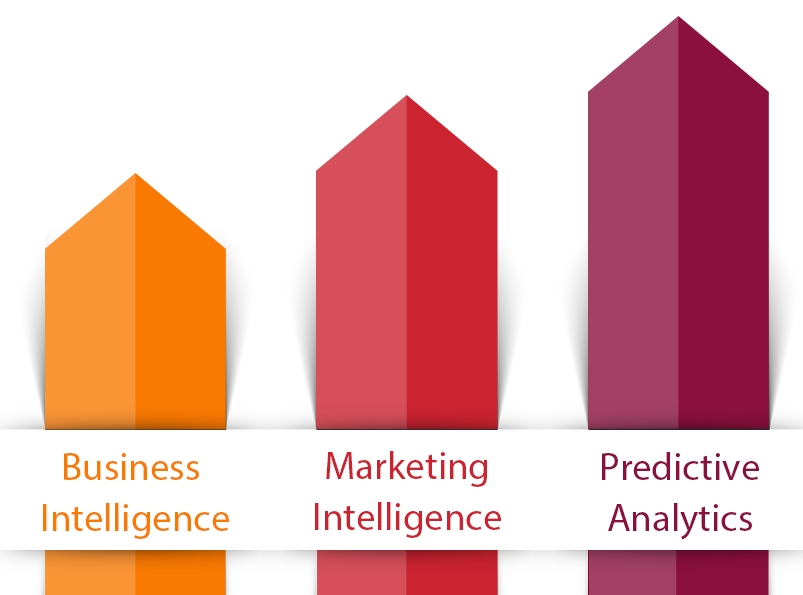 3 Arrows Showing Types Of Data Insights