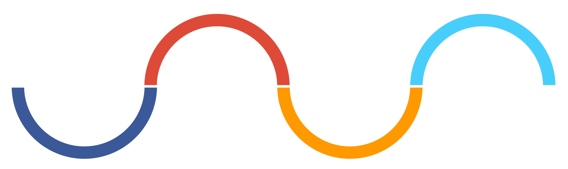 Squiglly Line In Different Colours