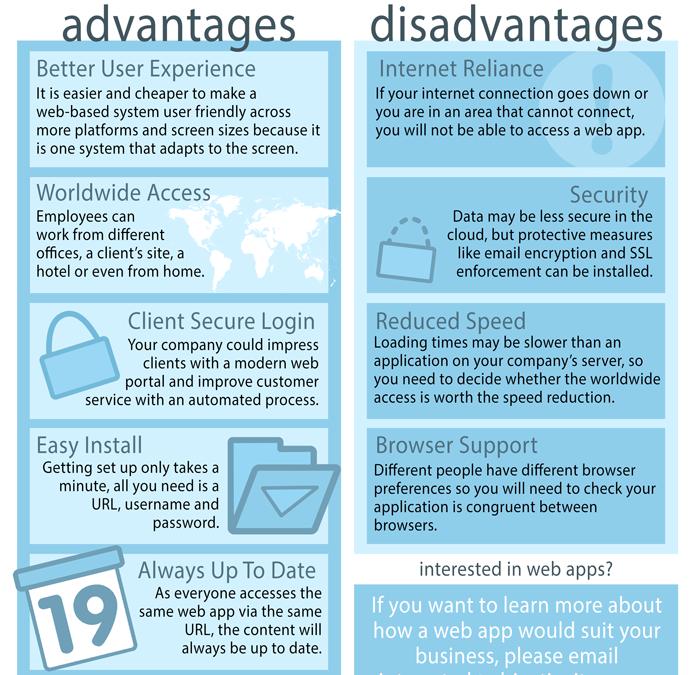 Infographic – Advantages & Disadvantages of Web Apps