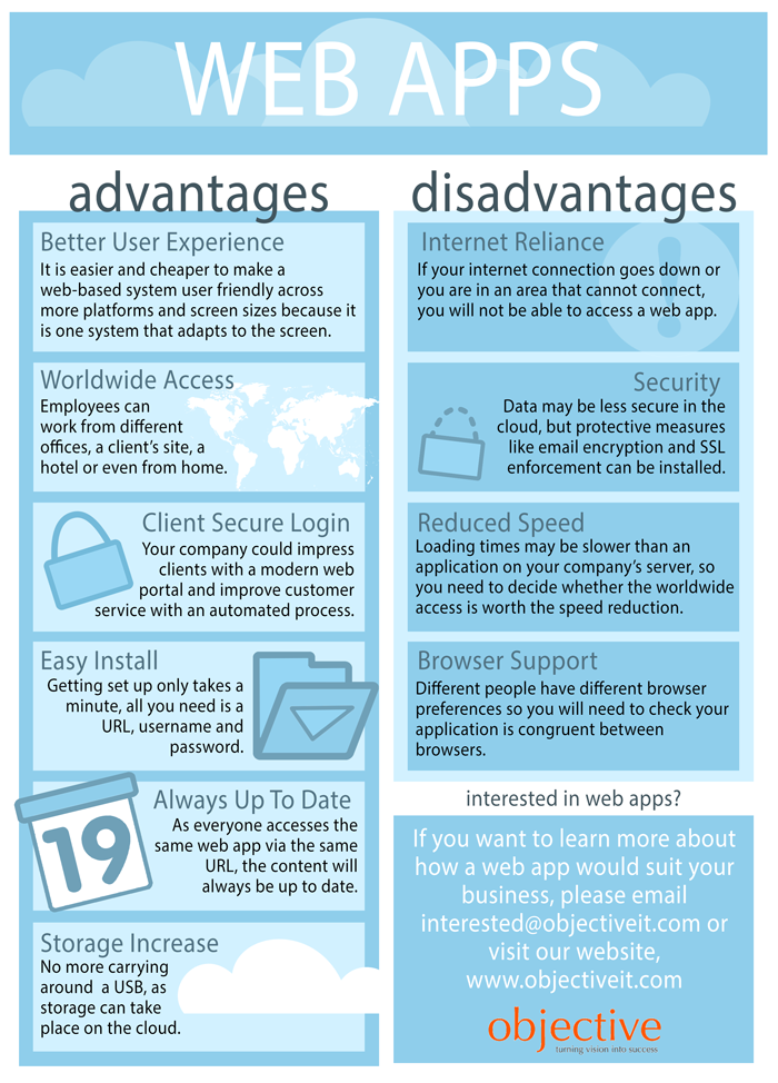 Infographic About Advantages And Disadvantages Of Web Apps