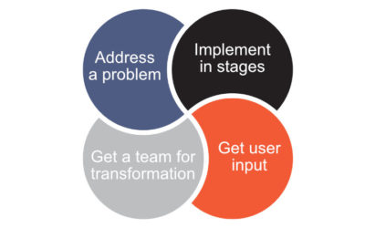 Avoid These 4 Common Digital Transformation Bloopers